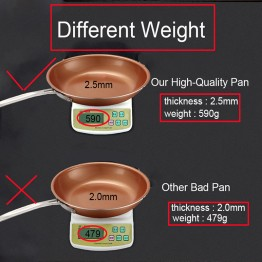 Non-stick Copper Frying Pan with Ceramic Coating and Induction cooking,Oven & Dishwasher safe 8 10 & 12 Inches